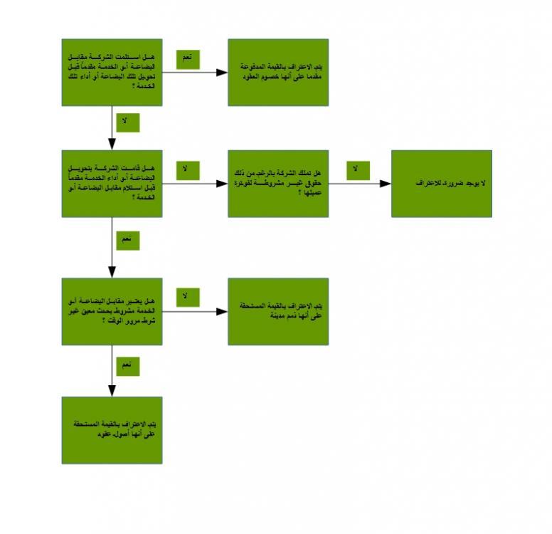 IFRS15-10.jpg